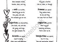 Grammar grade 7