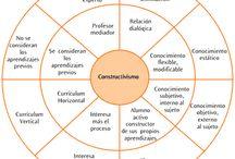 Metodología / by Héctor Monteagudo Ballesteros