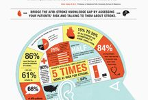 Infographics - medical / by shelli walsh