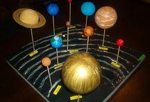 vesmír planety