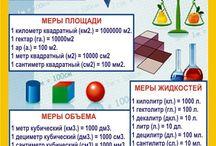 Таблицы