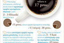 Jak kawa wpływa na zdrowie?