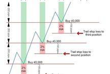 Study My Trading