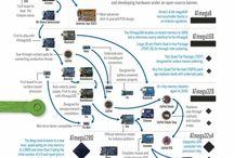 ArduinoElectrónicaRobótica
