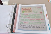 Anchor charts / by Veronika Childers