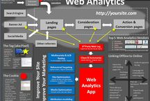 Infographics - Digital marketing (and everything related)