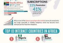 Africa info