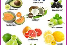 Keto Fruits