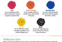 clothes / Fashion .
