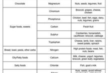 Weight management / Cravings