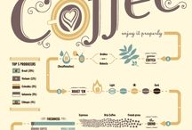 Coffeeing