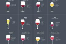 Red-Wine Blends | Wine Varietal Highlight