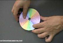 Experimentos sobre Óptica