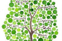 Släktträd
