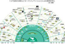 チャートマップ