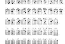 Gitarre Noten a