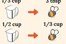 honey conversion