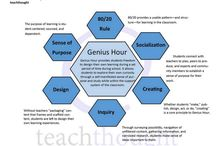 PBL, Genius Hour, 20% Time / by Debbie Fucoloro
