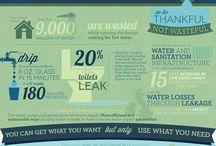 Вода и экология: проблемы и решения