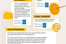 CV writing and templates