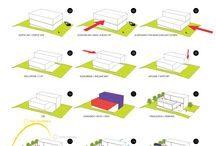 Arquitecture Planning