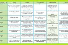 schema dieet