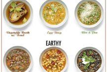 Recipes-Soup/Chilli/Stew