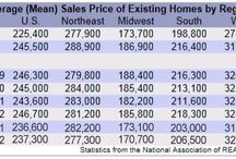 Real Estate Market / Market info for sellers and buyers in the Home market.