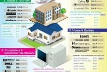 Great infographics: digital PR, marketing and SEO / by Escherman