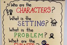Anchor Charts for Reading Workshop K-2
