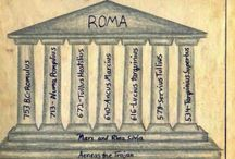 Who made the History of Rome
