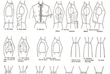 sewing pattern alterations and fit