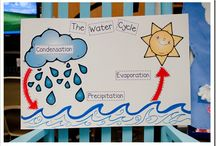 The Water Cycle / Activities for children in order to learn the water cycle and how useful is water for the environment in general