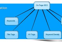 On Page Optimization At Android Infosystem / Android Infosystem provides a full range of SEO services to help global business to compete in their niche for effective internet marketing and advertising. We offer sound on page optimization approach from the very basic keywords research to content writing and optimization.  / by Android Infosystem