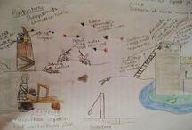 Arviointi / Alakoulussa opetuksessani toteutettuja kokeita ja arviointimenetelmiä.