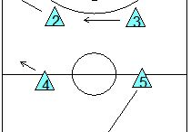 pattern bola basket