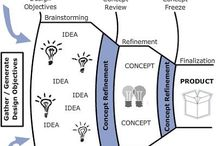 Innovation - Ideation - Prototyping / Visual solution findings, collaborative methods, Visualisation