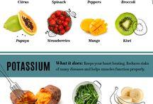 taste vitamins and diet