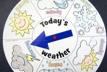 Preschool weather chart