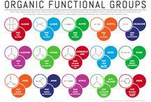 Chemistry 2 Organic chemistry