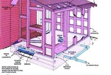 DIY woodwork/building