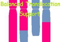 Balanced Translocation Information