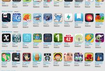 Apps and iPads / Useful apps for the classroom and tips for using the iPad in the classroom.