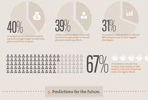 Marketing Digital (Inglés) / Las mejores infografías de Marketing Digital