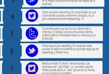 Redes Sociales: Twitter / Comunicación, marketing, social media plan, usos, usuarios y herramientas para el microblogging en Twitter