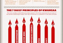 Kwanzaa Learning and Culture