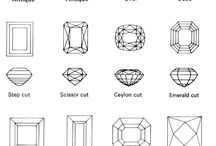 Jewellery resources