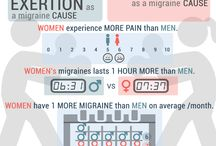Migraines / How to manage migraines and headache pain