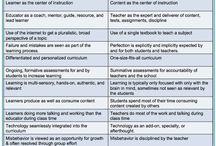 21th century skills (laaja-alaisen osaamisen taidot)