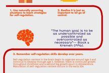 Self Regulation for Kids